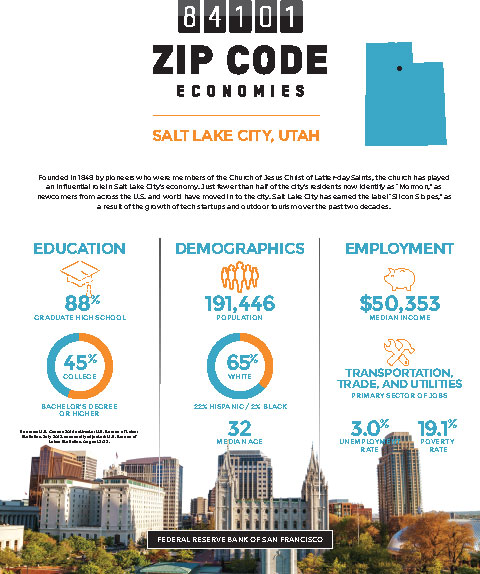 Salt Lake City zip code 84101, featuring economic data points